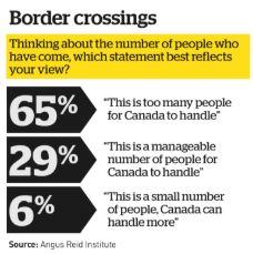 bordercrossing