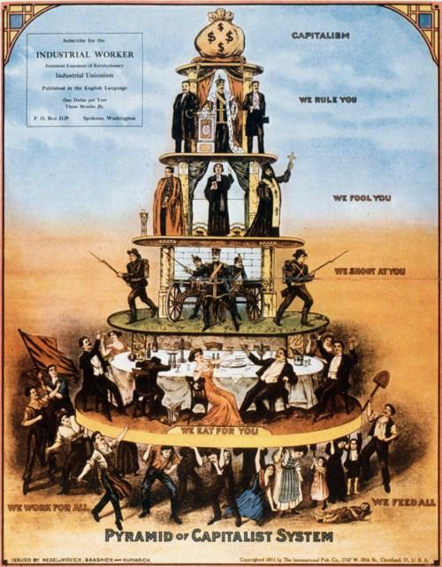 Class struggle pyramid