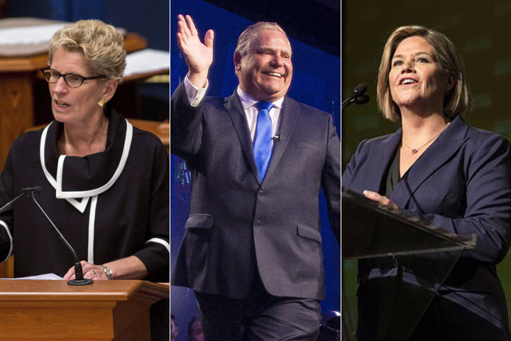 Ontario Election 2018 - All Candidates